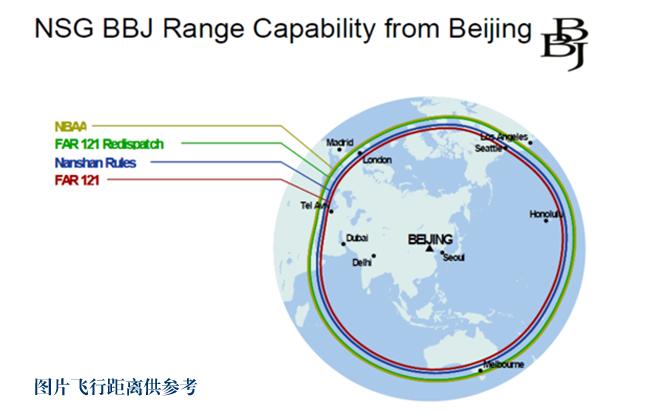 Bbj Nanshan Jet